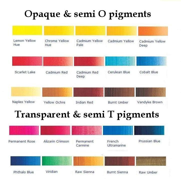 pintar-colores-brillantes