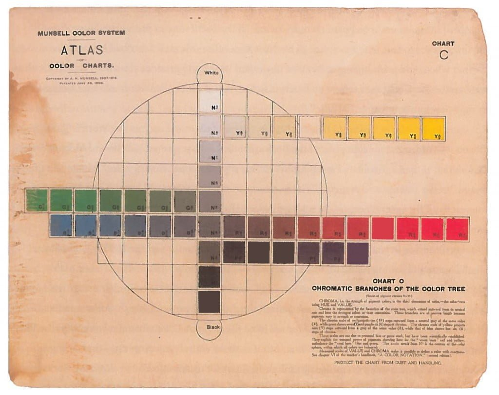 color atlas 1