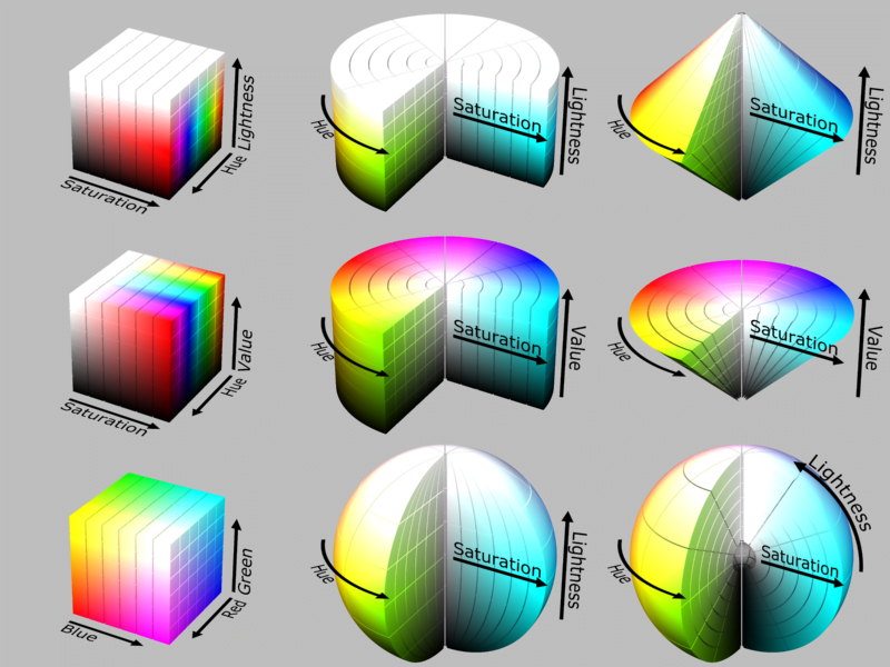 color solid comparison hsl hsv rgb cone sphere cube cylinder
