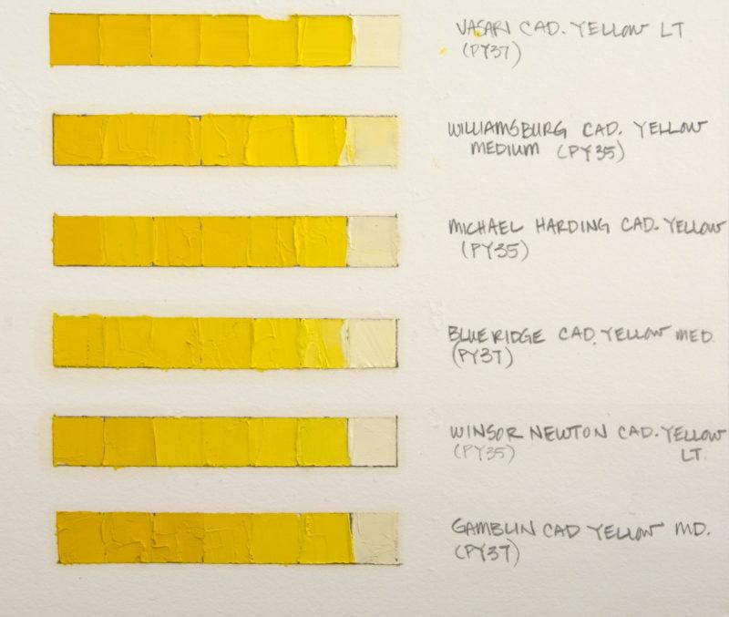 mcps cadmium yellow md py35 py37