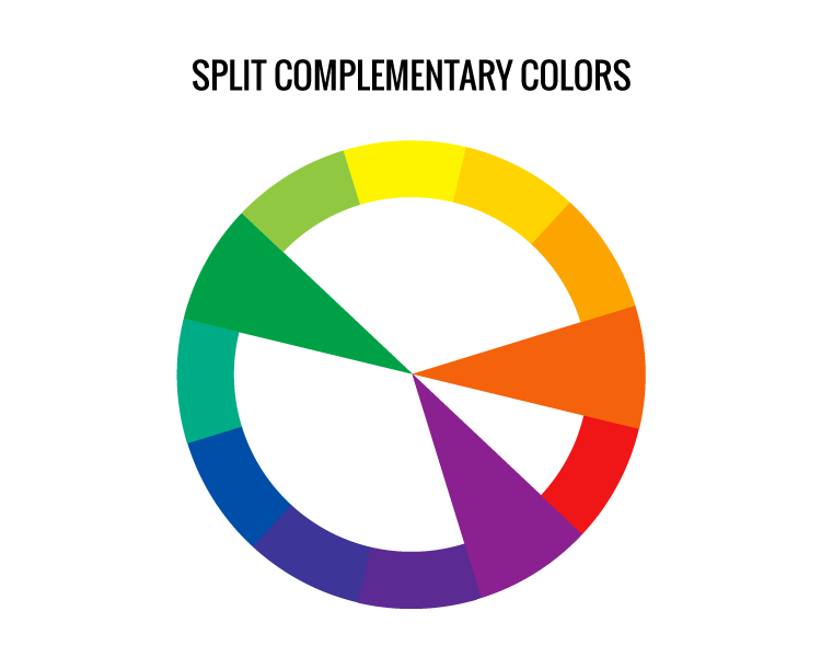 Colores complementarios, split complementary colors