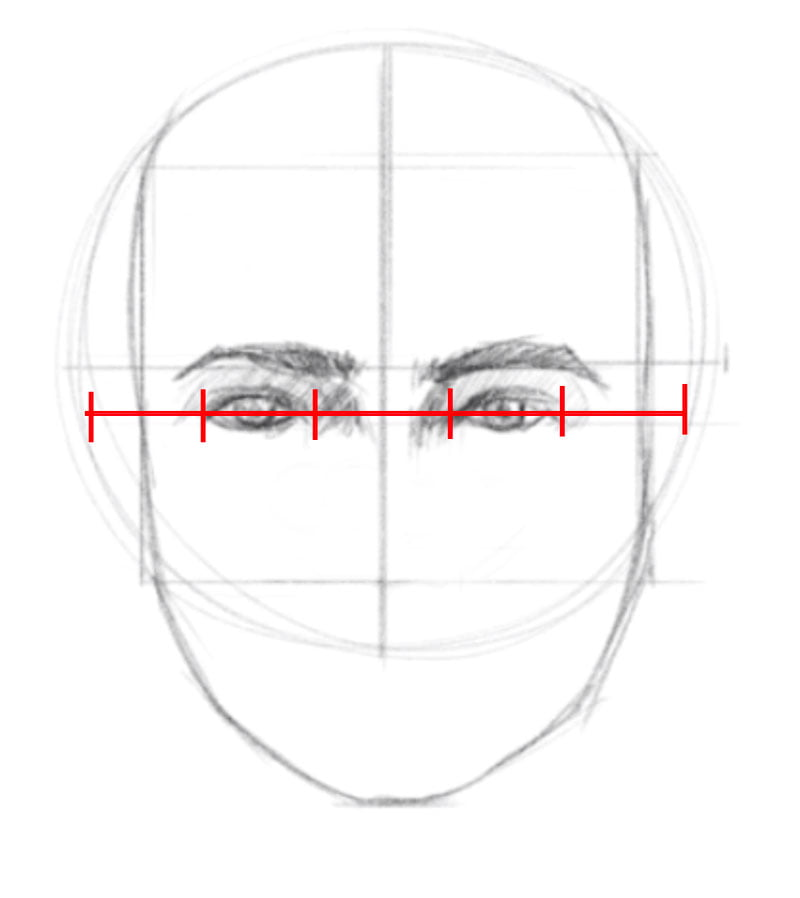 how to draw a face step five draw the eyes